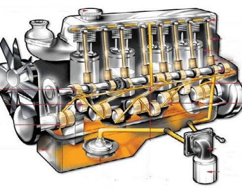 Sistema de lubricación automotriz