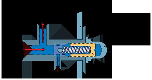 válvula de presión en el sistema de lubricación