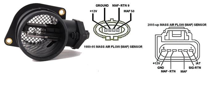 sensor MAF - sensores automotrices