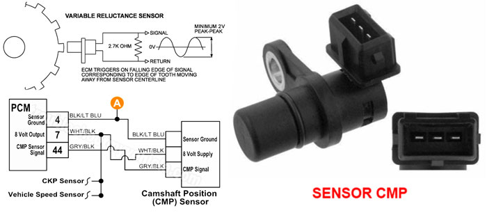 sensor cmp - sensores automotrices