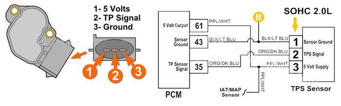 sensor tps - sensores automotrices