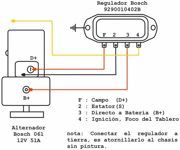 Diagramas del alternador