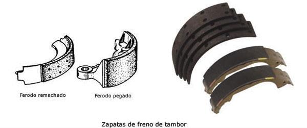 Mantenimiento del freno de tambor
