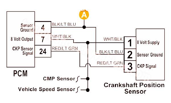 sensor de posición del cigüeñal CKP