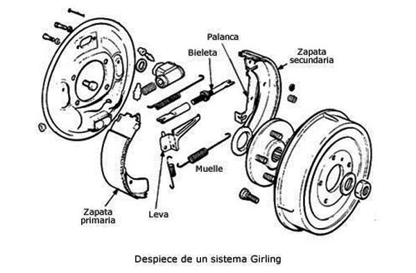 despiece del freno de tambor