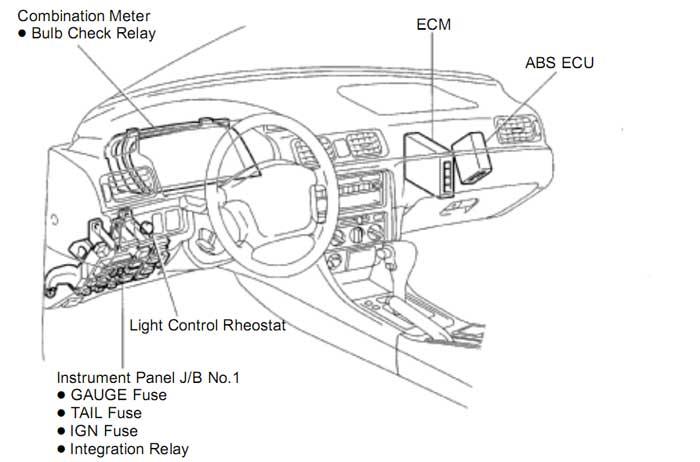Toyota Camry Manuales de servicio y Diagramas Eléctricos